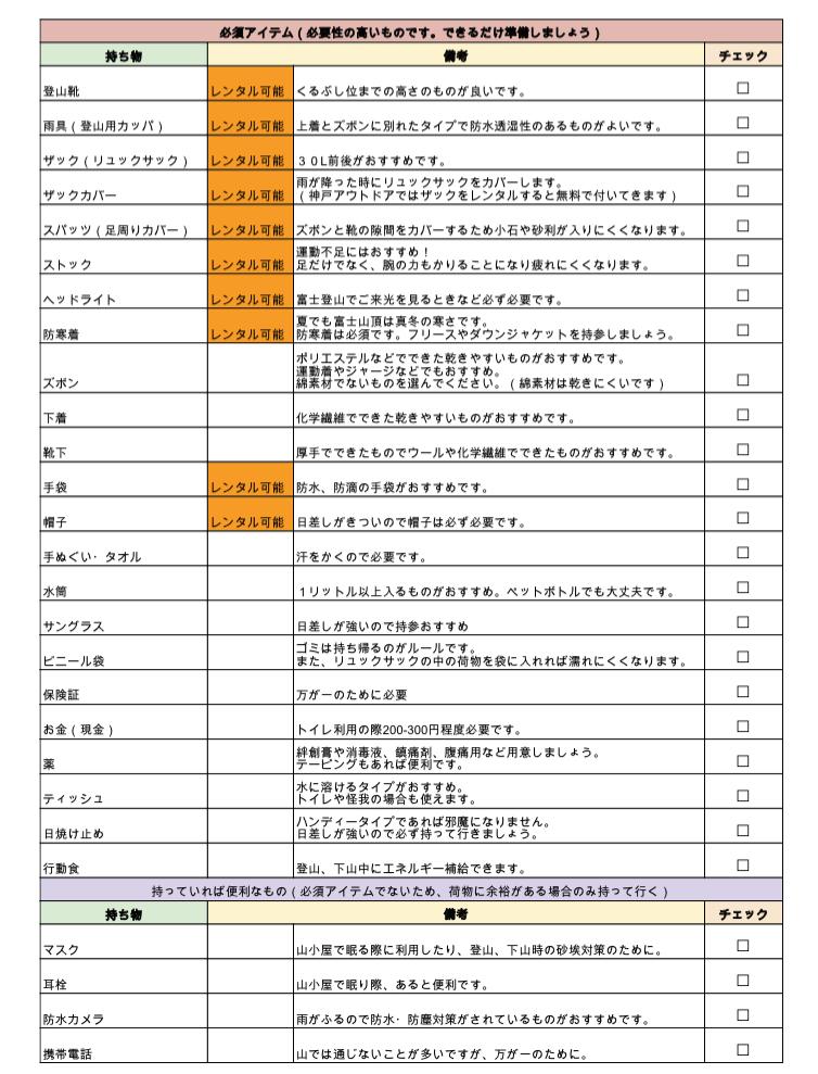 富士登山持ち物リスト